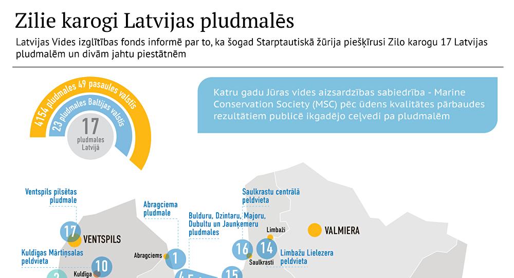 Zilie karogi Latvijas pludmalēs