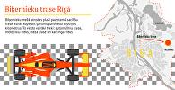 Biķernieku trase Rīgā
