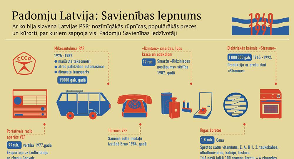 Padomju Latvija: Savienības lepnums