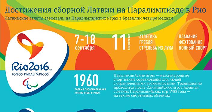 Достижения сборной Латвии на Паралимпиаде в Рио