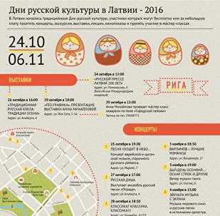 Дни русской культуры в Латвии - 2016