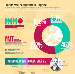 Проблема ожирения в Европе
