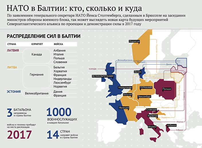 НАТО в Балтии: кто, сколько и куда