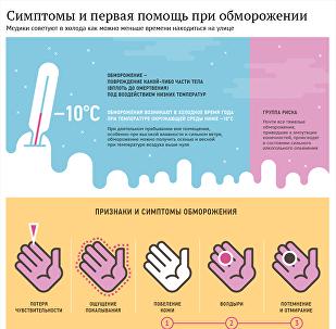 Симптомы и первая помощь при обморожении