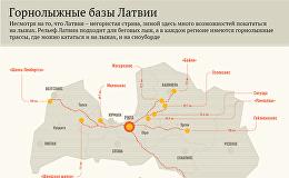Горнолыжные базы Латвии