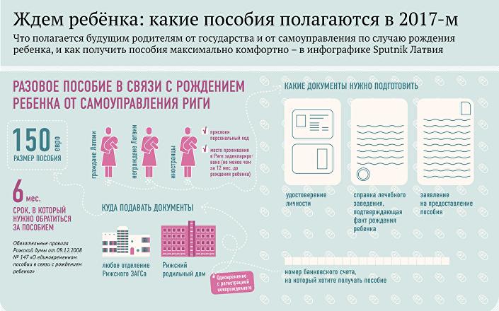 Положенные выплаты работающей беременной