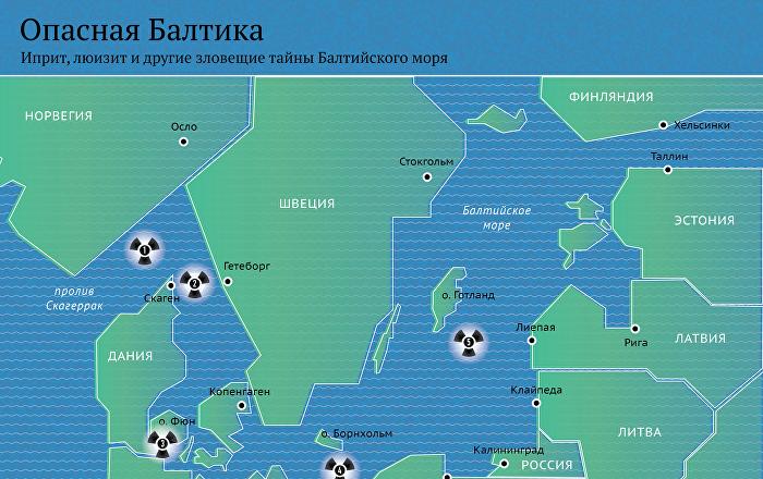 Опасная Балтика
