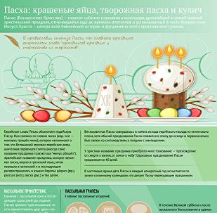 Пасха: крашеные яйца, творожная пасха и кулич