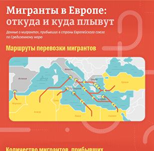 Морской путь: как мигранты попадают в Европу