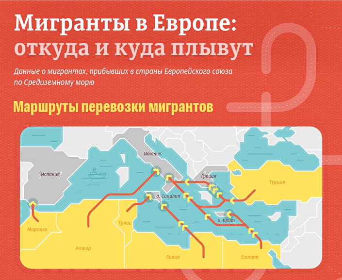 Данные о мигрантах, прибывших в страны Европейского союза по Средиземному морю