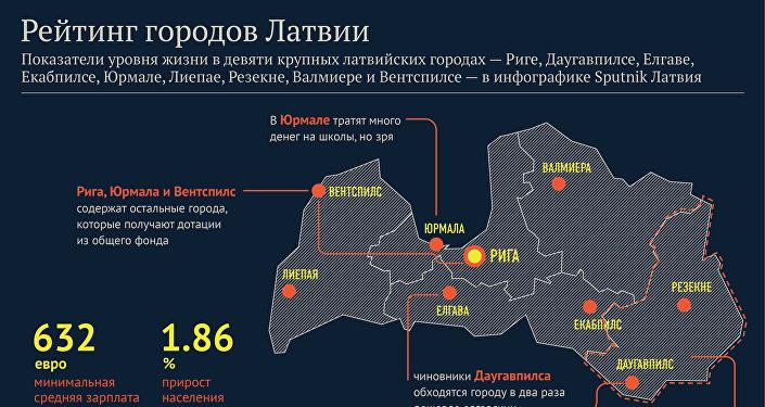 Вильнюс иРига вошли вТОП 10 самых богатых городов Восточной Европы