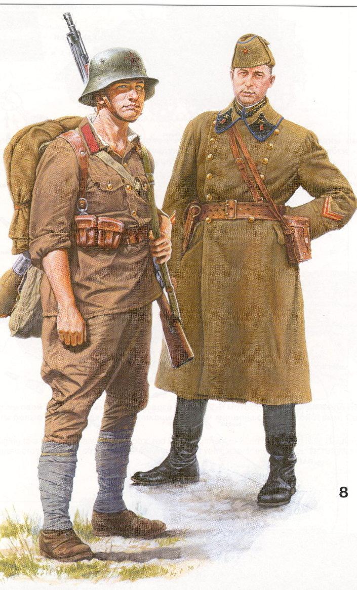 Красноармеец 24-го латышского территориального корпуса и Капитан артиллерийского полка 24-го латышского территориального корпуса
