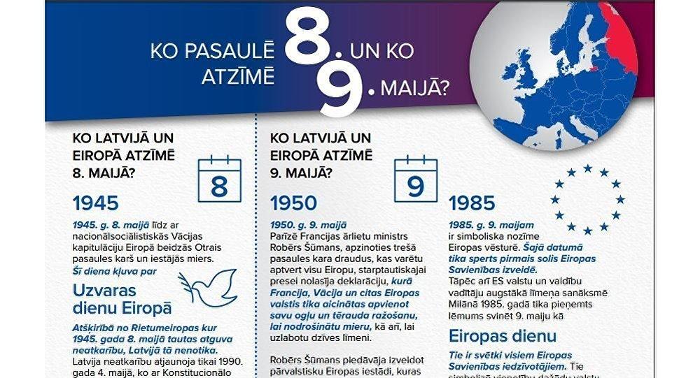 Инфографика, что в Латвии и в мире отмечали 8 и 9 мая