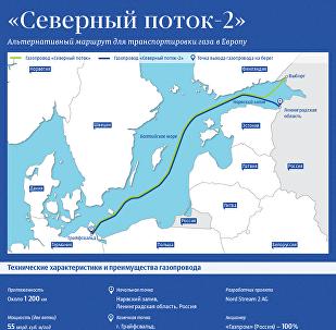 Северный поток-2