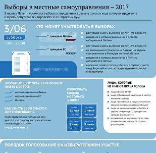 Выборы в местные самоуправления – 2017
