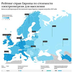 Рейтинг европейских стран по уровню цен на электроэнергию для населения
