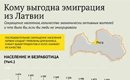 Кому выгодна эмиграция из Латвии