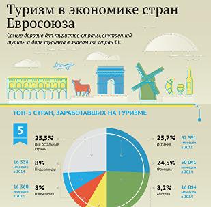 Туризм в экономике стран Евросоюза