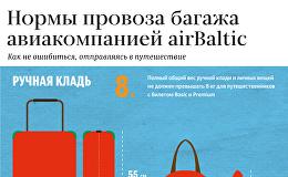 Нормы провоза багажа авиакомпанией airBaltic