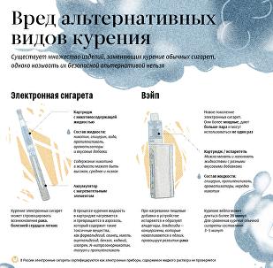 Вред альтернативных видов курения
