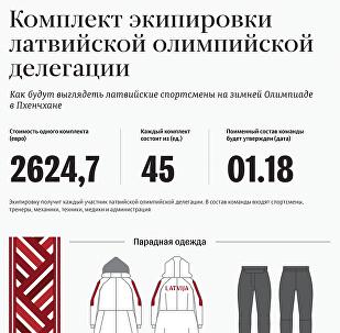 Комплект экипировки латвийской олимпийской делегации