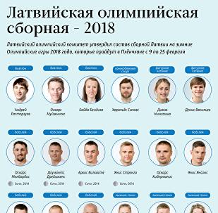 Латвийская олимпийская сборная – 2018