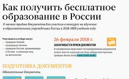 Как получить бесплатное образование в России