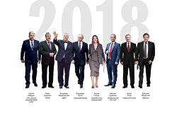 Президентские гонки в России