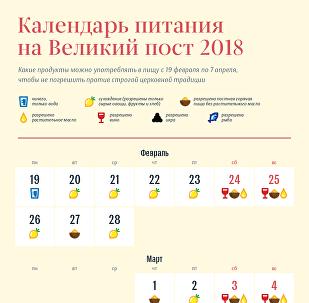Календарь питания на Великий пост 2018