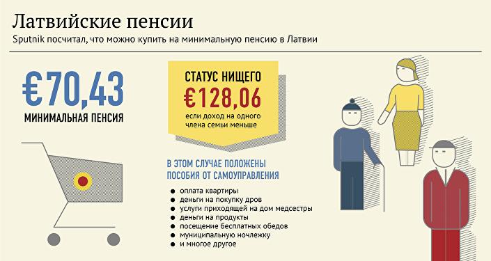 Латвийские пенсии
