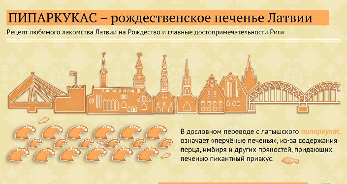 Пипаркукас - рождественское печенье Латвии