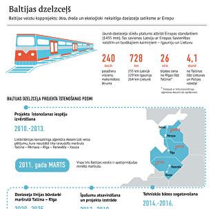 Baltijas dzelzceļš